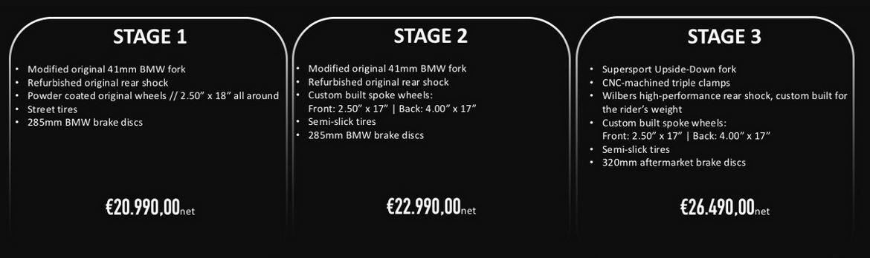 BMW-Mark-II-Series-il-gangherista-doppelganger 3