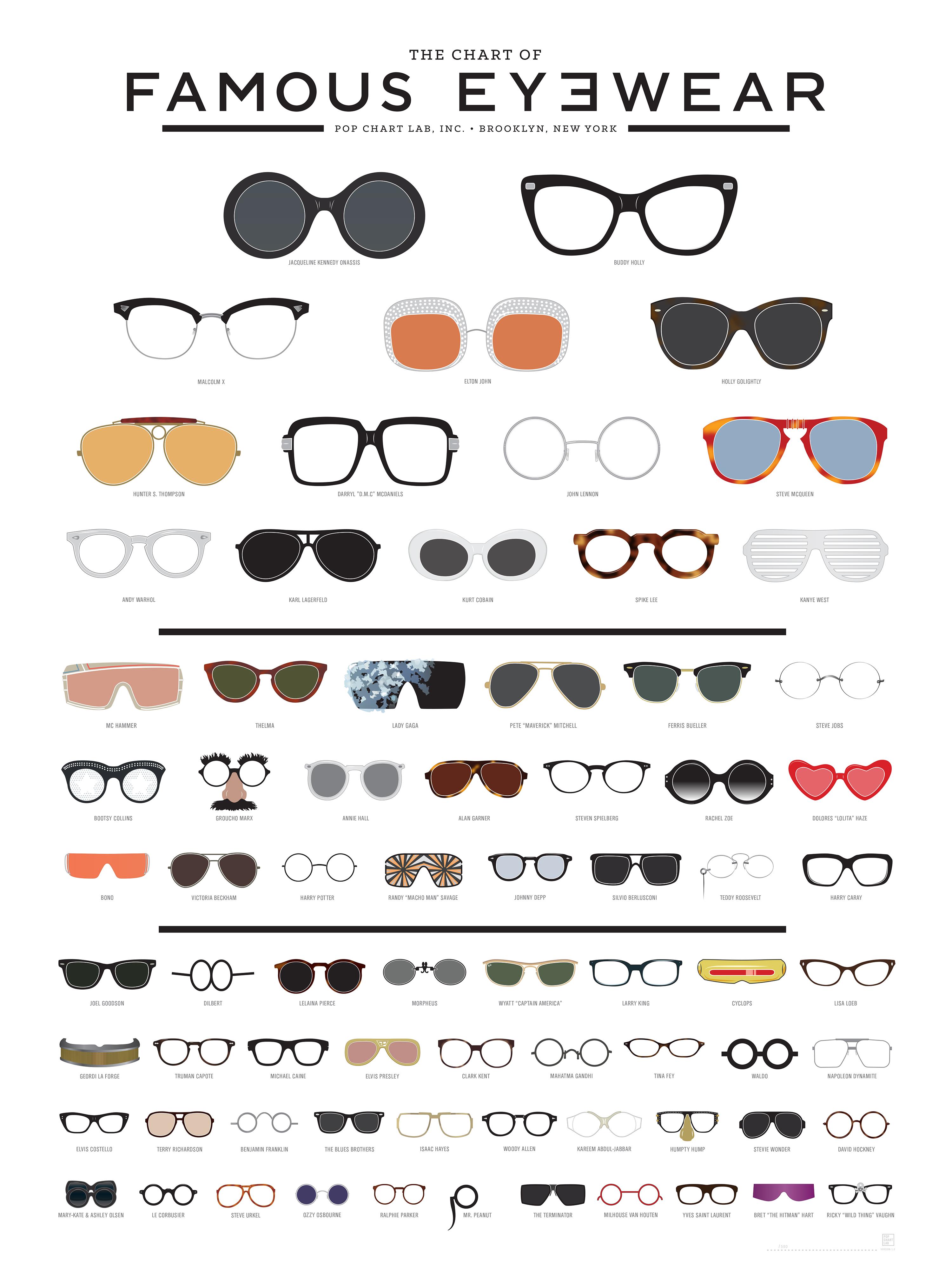 occhiale da sole infografica